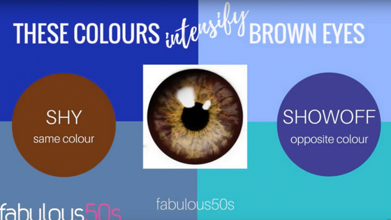 How to Make Your Eyes Pop With Color
